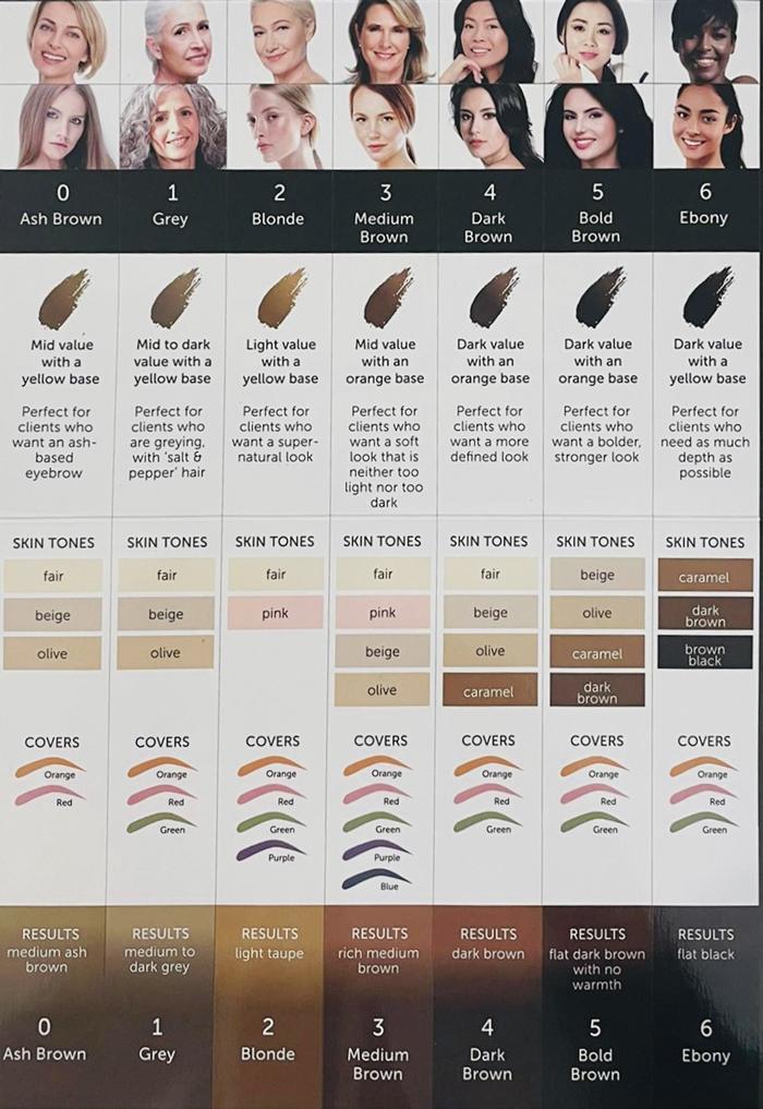 Dermatopigmentatie wenkbrauwen kleuren PMU