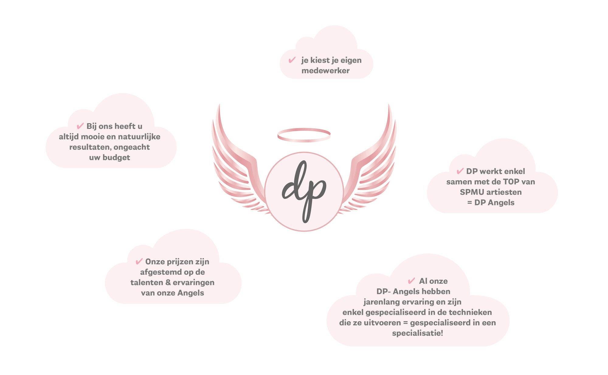 DP Angels pijlers